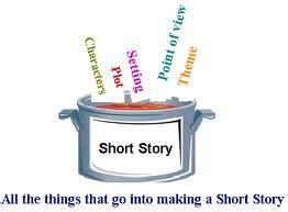 Narrative essay on a memorable journey